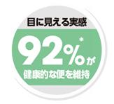 92%*が健康的な便を維持